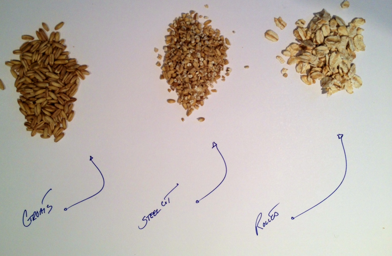 Types of Oatmeal